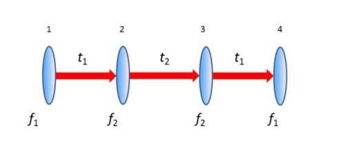 lens-diagram-630x290